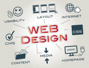 معايير تصميم المواقع الإلكترونية